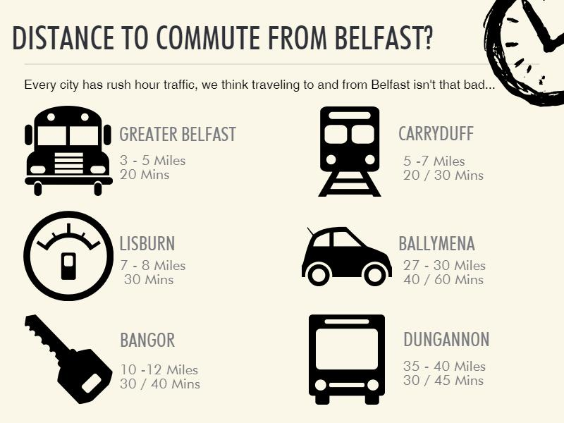 COMMUTINGTIME_BELFASTFORLIFE_AUG17