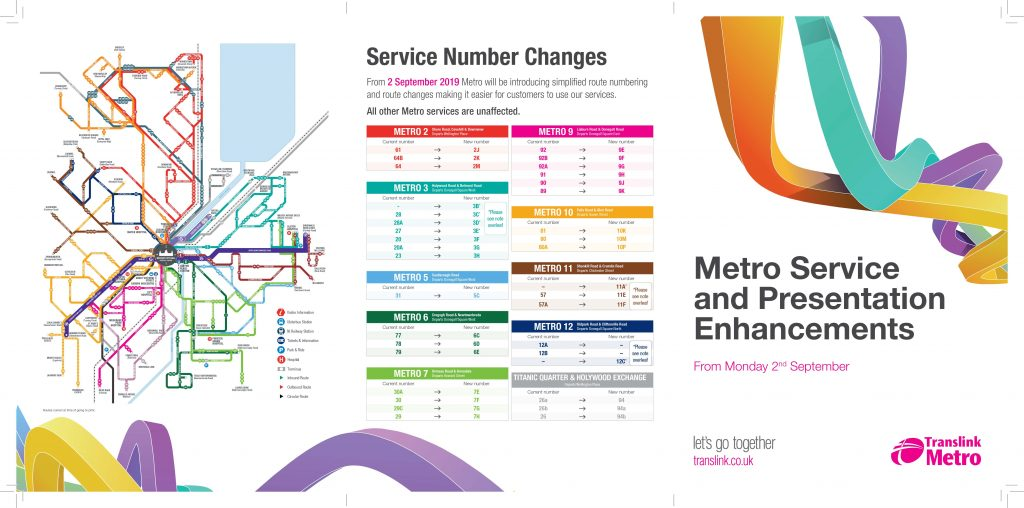 Service number changes