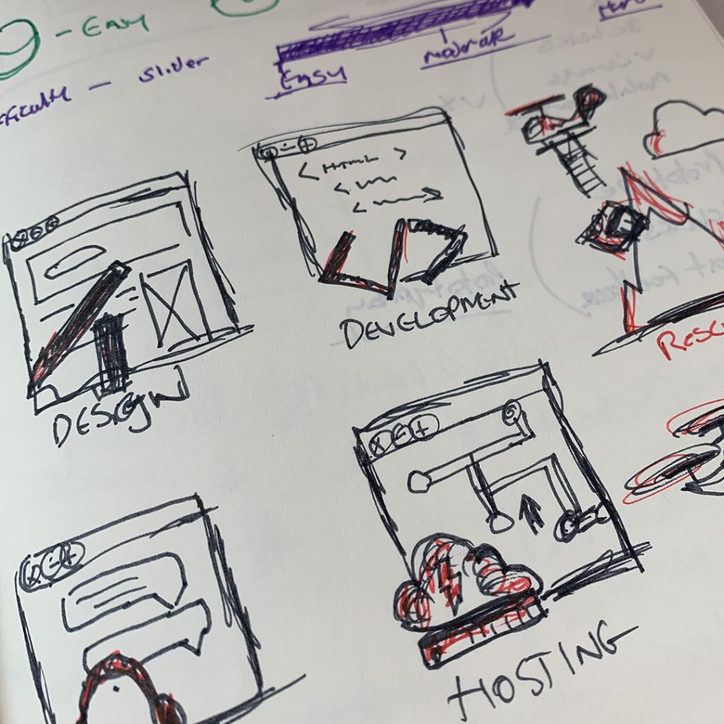 We Are Wibble Blog - Brand Refresh Part 2 - Website Redesign - Bespoke Iconography sketches